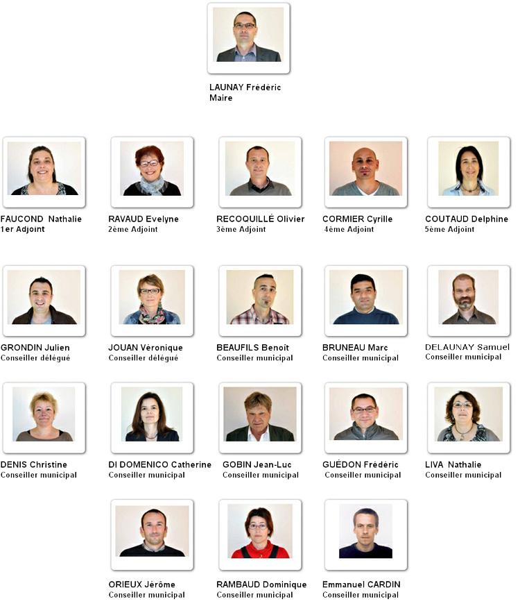 Composition du Conseil Municipal - La limouzinière